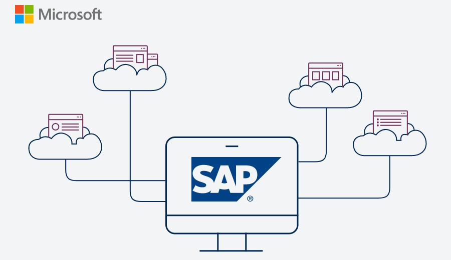 SAP Integration in Micrsoft Lösungen