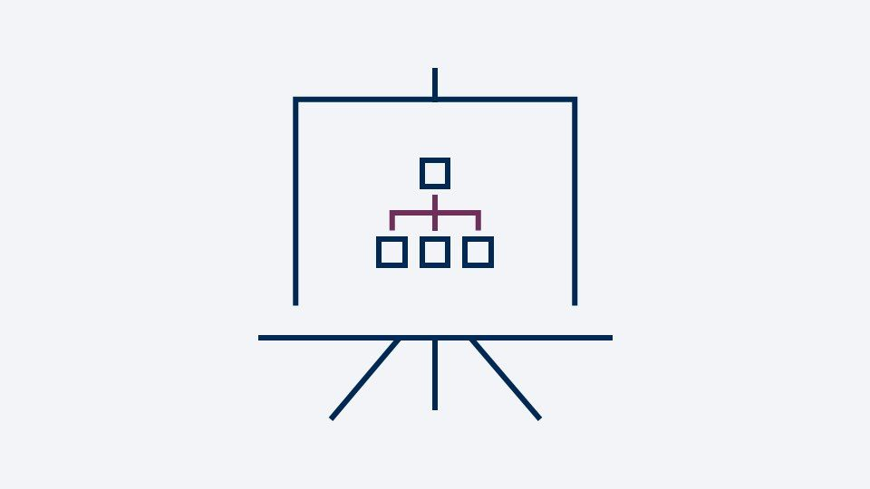 So ermöglichen Visualisierungsstandards schnellere und bessere Entscheidungen