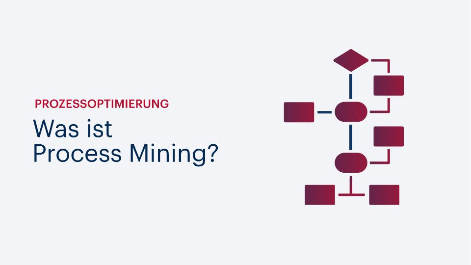 Was ist Process Mining?