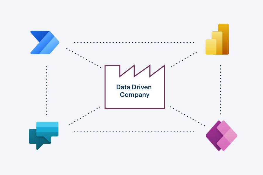 Mit der Power Platform zur Data Driven Company ORAYLIS