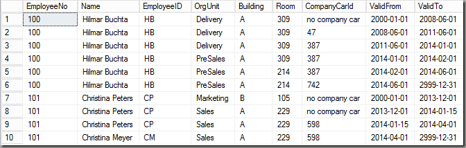 Combining multiple tables with valid from/to date ranges