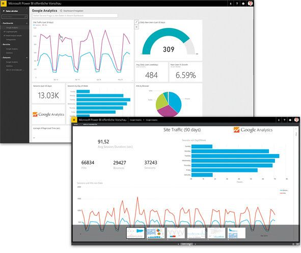 Power BI Desktop Google Analytics