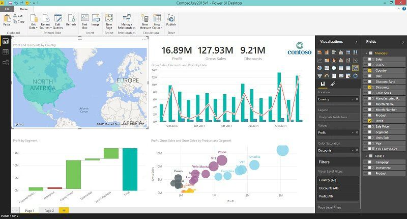 Dashboard mit Microsoft Power BI