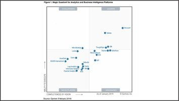 Gartner Magic Quadrant for Analytics and Business Intelligence Platforms 2019